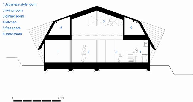 折纸大全图解房屋