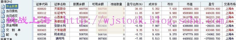 8月17日  操盘实录--乌龙指? - 挑战上海 - 操盘实录