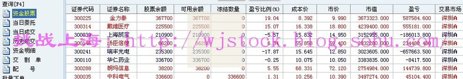 8月19日  操盘实录--市场暂稳! - 挑战上海 - 操盘实录