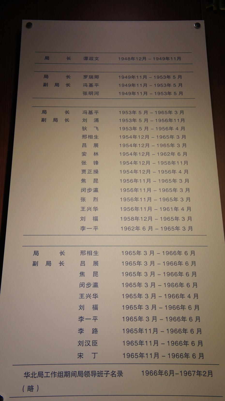 走进北京警察博物馆 - 余昌国 - 我的博客