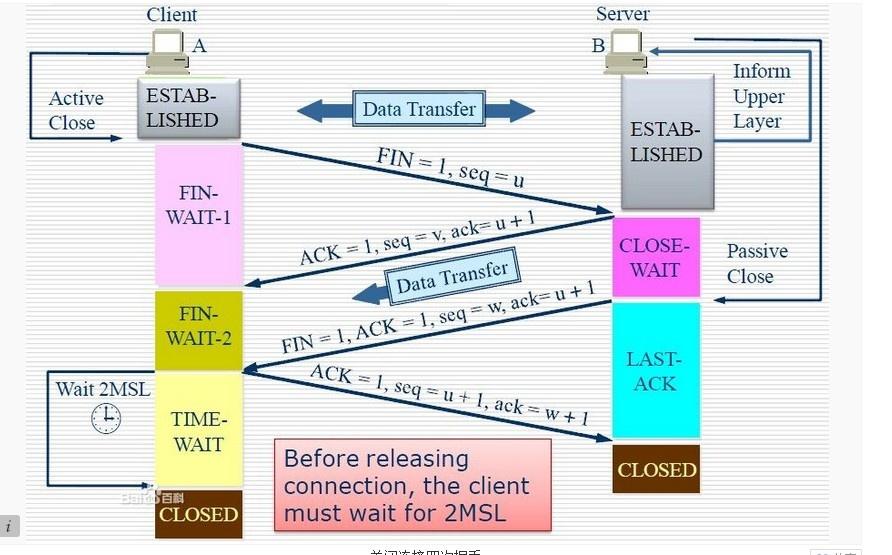 Windows 下单机最大TCP连接数