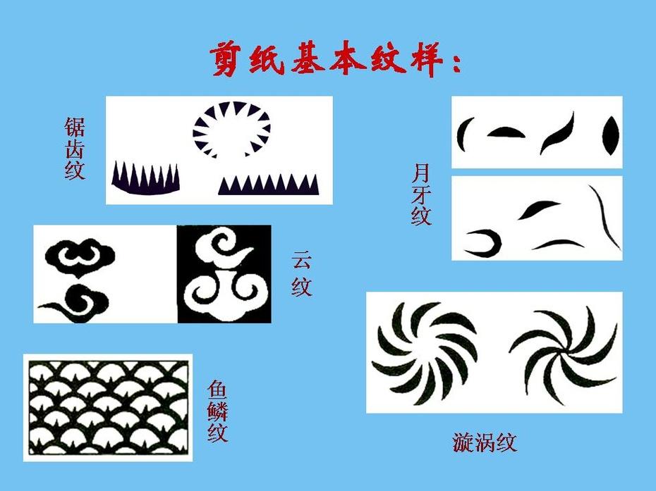 剪圆形团花的折纸步骤图解