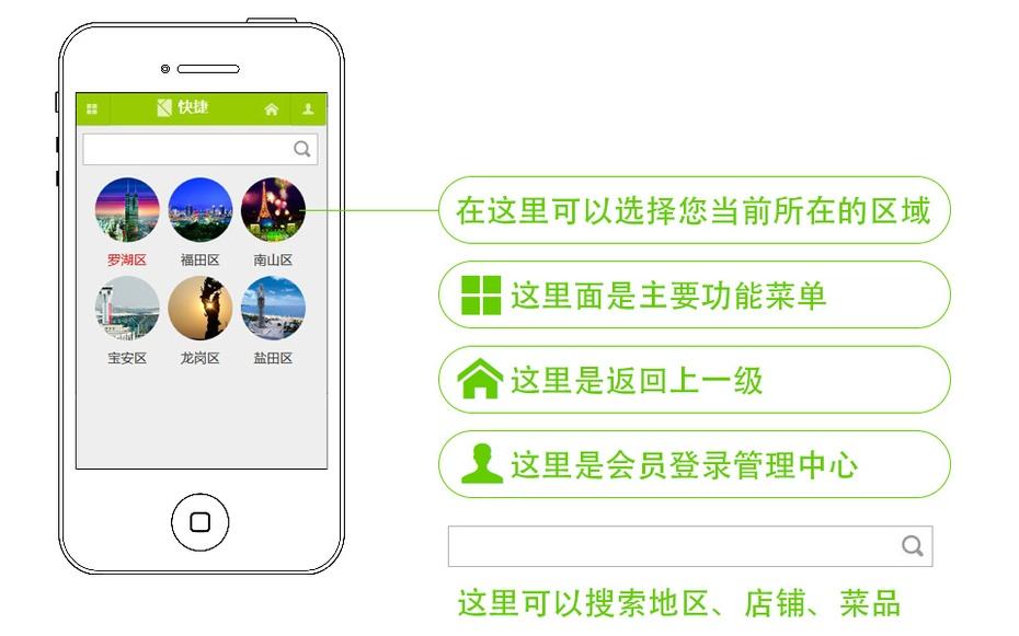 微信在线订餐下单系统源码