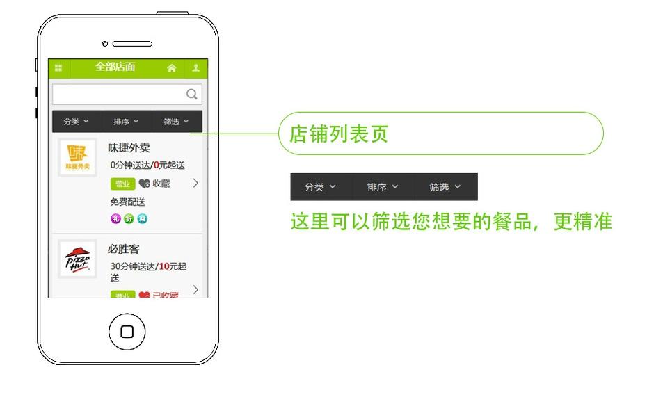 微信在线订餐店铺列表
