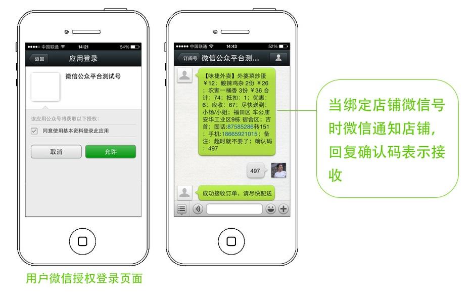微信在线订餐订单确认提醒