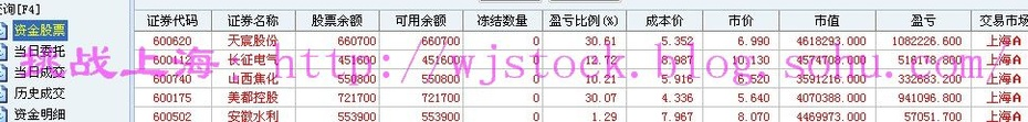 8月11日  操盘实录--周总结! - 挑战上海 - 操盘实录