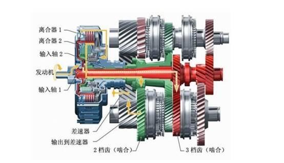 新福克斯ps6双离合变速箱使用解析