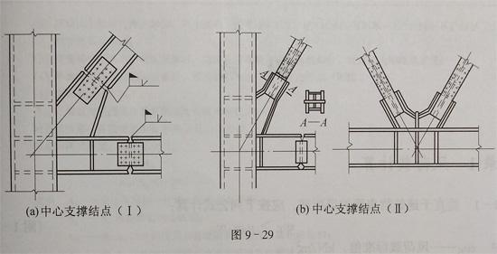 二、偏心支撑与框架的连接 偏心支撑的斜杆中心线与梁中心线的交点,一般在消能梁段的端部,也允许在消能梁段内,此时将产生与消能梁段端部相反的附加弯矩,从而减少消能梁段和支撑的弯矩,对抗震有利。但交点不应在消能梁段以外,否则将增大支撑和消能梁段的弯矩,对抗震不利。 偏心支撑在达到设计承载力之前,支撑与框架梁的连接不应破坏,并能将支撑的力传递给梁。根据偏心支撑框架的设计要求,支撑端和消能梁段外的框架梁,其设计抗弯承载力之和应大于消能梁段的极限抗弯承载力。在设计支撑与框架梁的连接节点时,支撑两端与梁的连接应为刚性