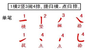 诀   讲解了单个笔画对应数码的规则:单个笔画构成的字母,横的数码