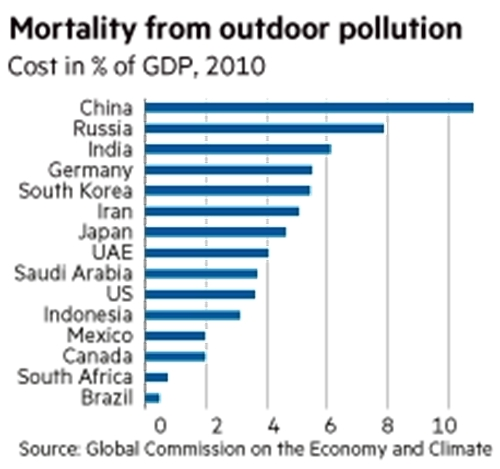 全球的减排与脱碳方式不能像水力发电方式转圈玩! - 追真求恒 - 我的博客