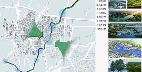 德州市城市水系规划设计主题与结构