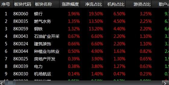 股市点金:短线下探诱空洗盘可低吸 - 股市点金 - 股市点金