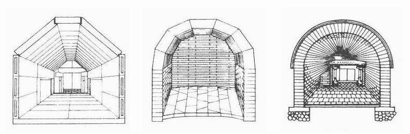 墓室从板块结构演变成拱券结构