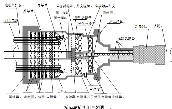铁路用漏泄电缆敷设及附件安装施工工艺图片