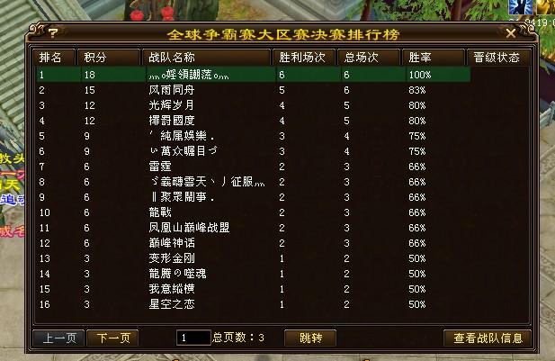 天龙八部争霸赛报道:金牌指挥-咕噜 再战江湖