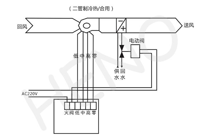 风机盘管温控器在风机盘管二管制和四管制控制系统中
