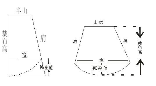 【水波剪裁-窗帘培训学校】学习课程(一)