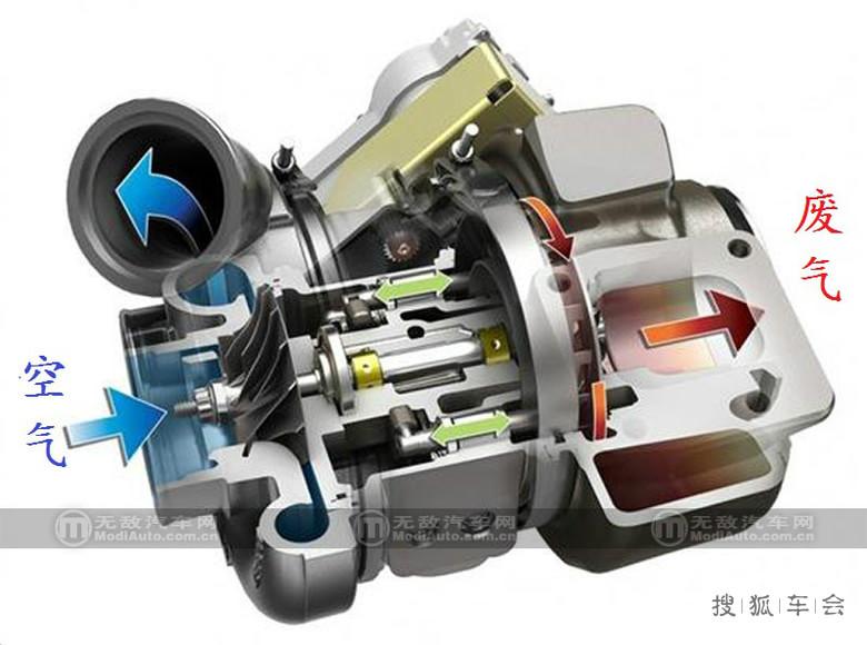 详解涡轮增压发动机的结构及原理