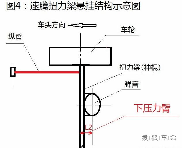 速腾电子风扇结构图