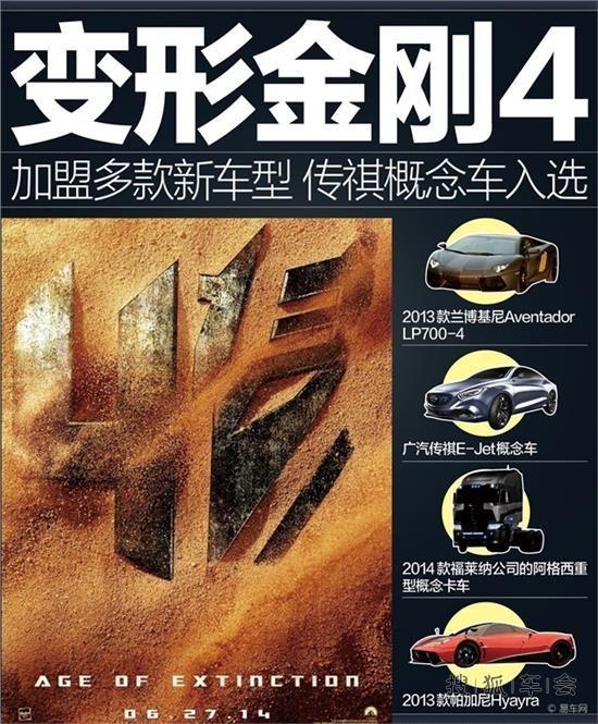 变形金刚机器恐龙造访广州车展高清图片